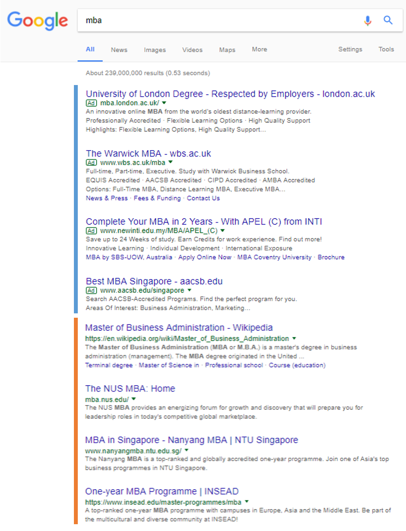 Organic and Paid Search Ranking Position in Search Engine Result Page - SearchGuru
